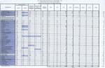 Résultats CPH 2008 - Industrie.jpg